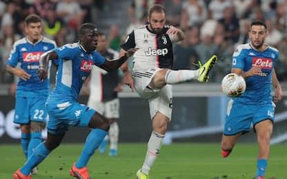 Higuain si ripete, super gol al Napoli. VIDEO