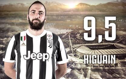 Juventus, le pagelle di Giuseppe De Bellis