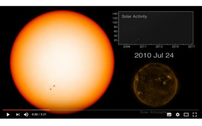 Dall'alba al tramonto: 7 anni di sole in 3 minuti. Video in timelapse
