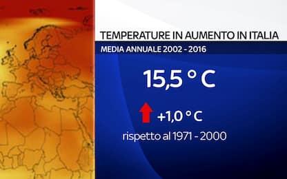 Come è cambiato il clima in Italia
