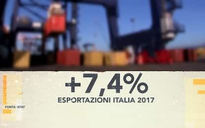 Il lavoro in Italia, tra ripresa e stagnazione