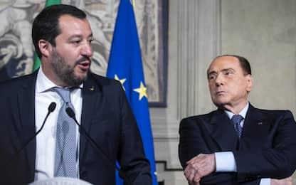 Abruzzo, lo strappo della Lega agita Forza Italia: pressing su Salvini
