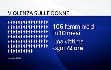 01_VIOLENZA_SULLE_DONNE