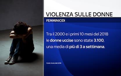 Un codice rosso contro la violenza sulle donne
