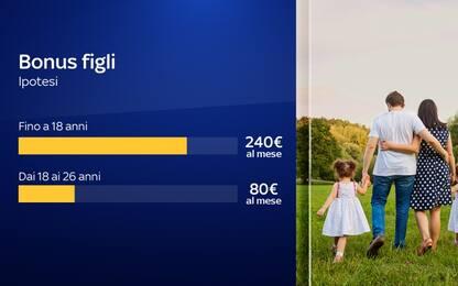 "Manovra, Gualtieri: ""Bonus 80 euro non si elimina"""