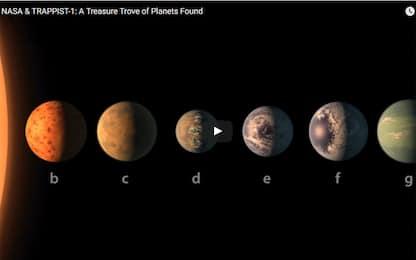 L'intelligenza artificiale potrà prevedere la stabilità dei pianeti