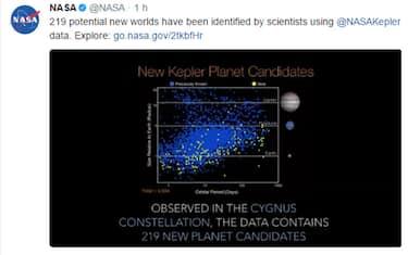 nuovi-pianeti-nasa-twitter