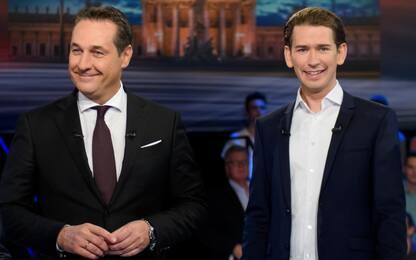 L'Austria va al voto: l'ascesa dei popolari e la coalizione a destra