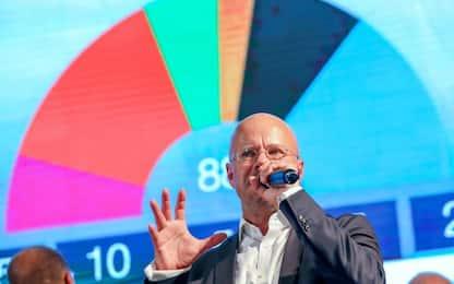 Germania, elezioni regionali: estrema destra avanza ma manca sorpasso