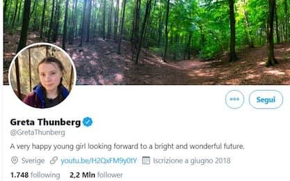 Greta Thunberg risponde a Trump e cambia la sua bio Twitter