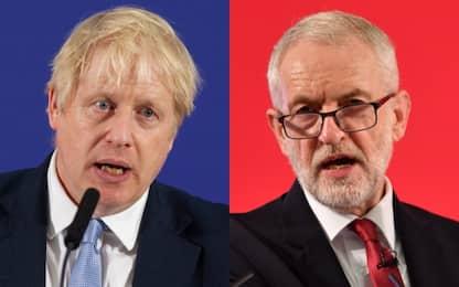Elezioni nel Regno Unito 2019: tutto quello che c'è da sapere