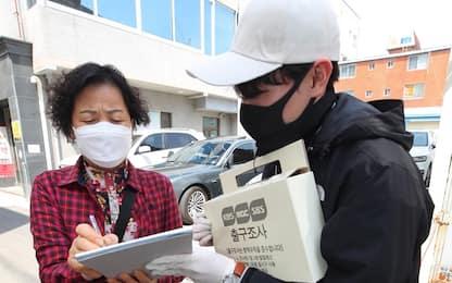 Coronavirus, contagiosi 2-3 giorni prima dei sintomi: lo studio