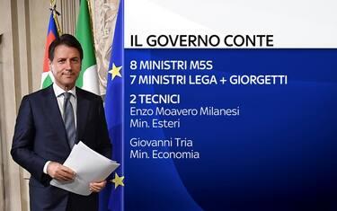 GOVERNO_CONTE