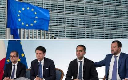 """Ue: """"In Italia squilibri eccessivi"""". Bocciata quota 100"""