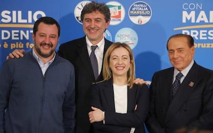 """Elezioni Abruzzo, Lega primo partito. Salvini: """"No cambi nel governo"""""""