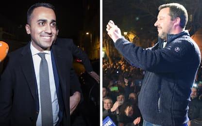 Caso Diciotti, la Giunta del Senato dice no al processo per Salvini