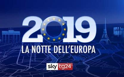 La Notte dell'Europa, le elezioni europee in diretta tv su Sky TG24