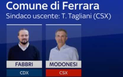 Elezioni Ferrara 2019, Lega contro il centrosinistra al ballottaggio
