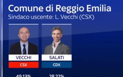 Elezioni Reggio Emilia 2019, al ballottaggio sfida centrodestra-Pd