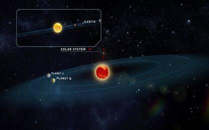 Gli esopianeti con più di una stella sono più comuni del previsto