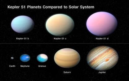 """Nasa, svelati i misteri dei pianeti che sembrano """"zucchero filato"""""""