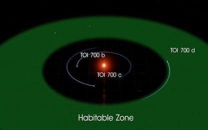 """Scoperta una """"sorella"""" della Terra che si trova a 100 anni luce da noi"""