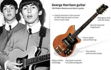 George_Harrison_twitter