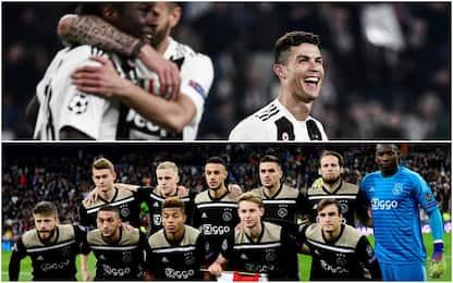 Sorteggi quarti Champions 2019: l'avversaria della Juve è l'Ajax