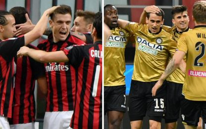 Serie A, Milan-Udinese 1-1: gol e highlights