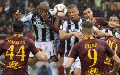 Serie A, Roma-Udinese 1-0: gol e highlights