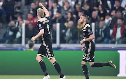 Champions League, Juventus-Ajax 1-2: gol e highlights. VIDEO