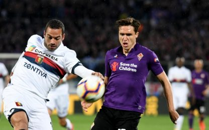 Serie A, Fiorentina-Genoa 0-0: highlights