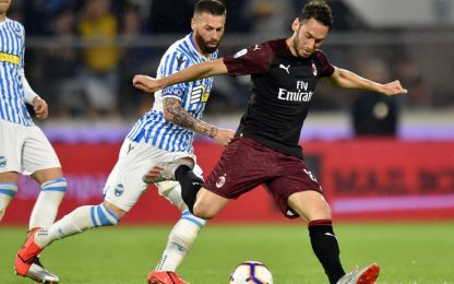 Serie A, Spal-Milan 2-3: gol e highlights