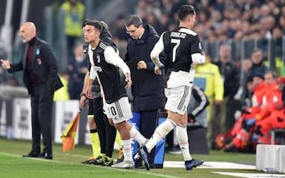 Juventus, Cristiano Ronaldo arrabbiato dopo la sostituzione