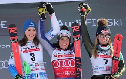 Coppa del Mondo di Sci, Federica Brignone vince gigante al Sestriere