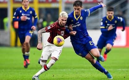 Milan-Verona 1-1: video, gol e highlights della partita di Serie A