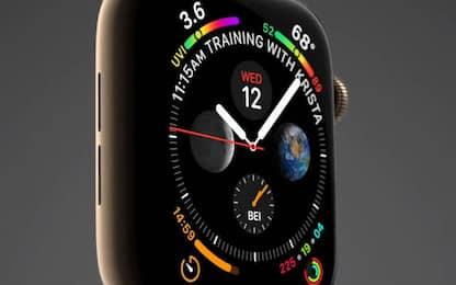 Smartwatch, il mercato è cresciuto nel primo trimestre del 2020