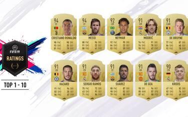 FIFA19_RR01-10_16x9