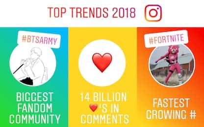 Instagram, i principali trend del 2018